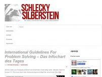 Bild zum Artikel: International Guidelines For Problem Solving – Das Infochart des Tages
